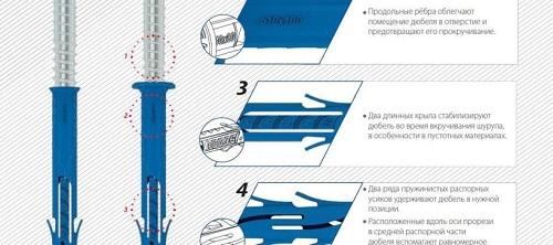 Виды и особенности фасадных дюбелей